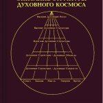 Шуртин Юрий Юрьевич, «Описание структуры Духовного Космоса»