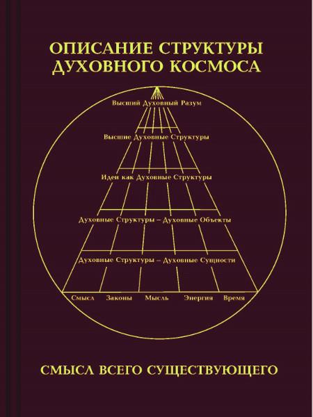 Описание структуры Духовного Космоса